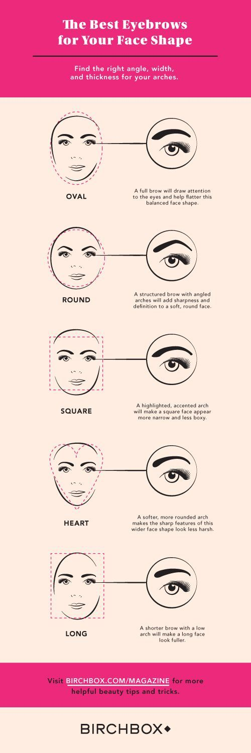 Eyebrow Shapes How To Get The Best Brows For Your Face Eyebrows