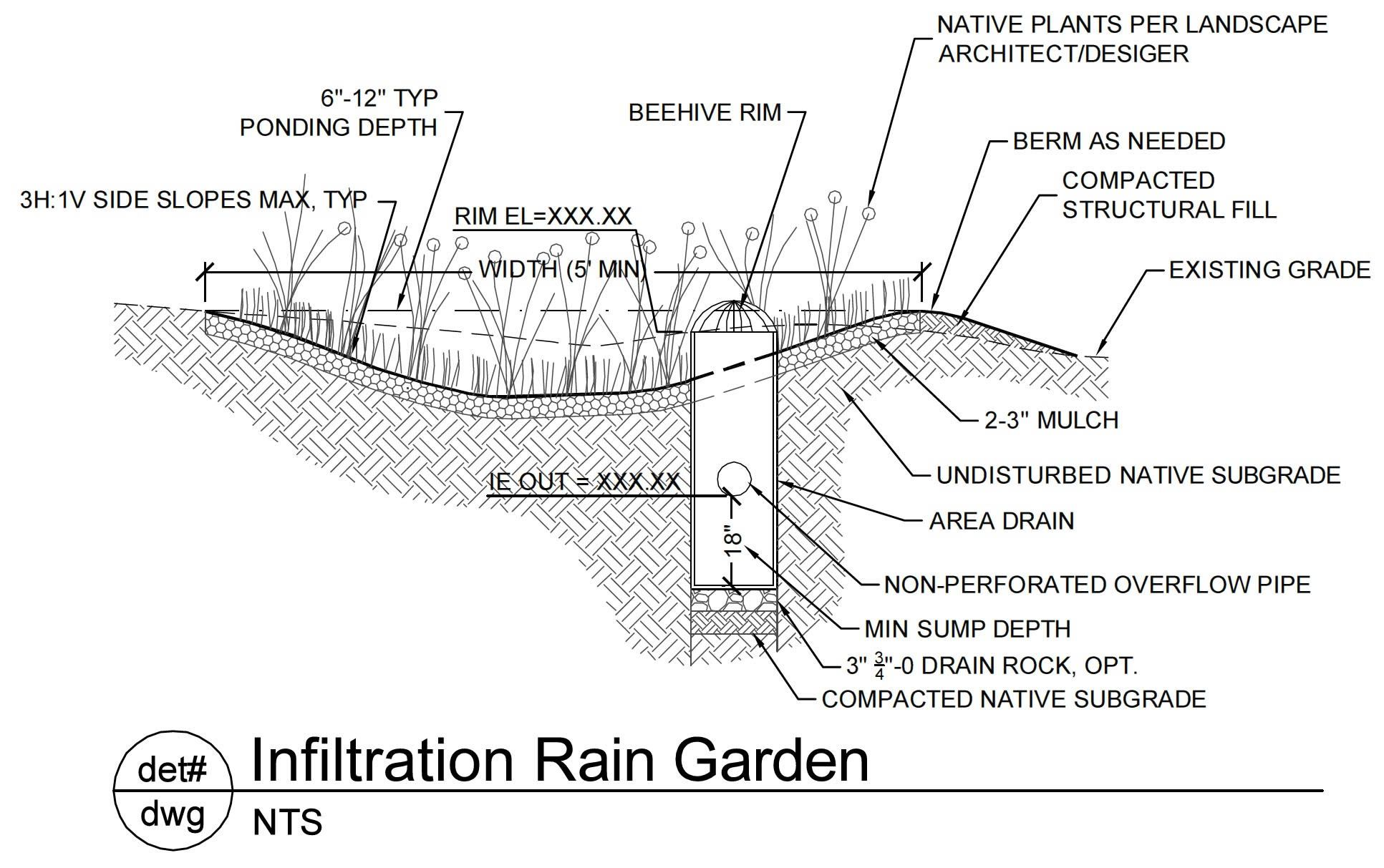 infiltration rain garden schematic by green girl landscapinginfiltration rain garden schematic by green girl