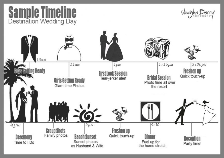 Wedding Day Timeline Infographic, Wedding Planning Tips By