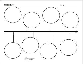 Squarehead Teachers: Timeline Blank printable/graphic