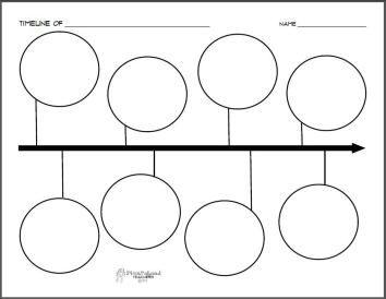 Squarehead Teachers Timeline Blank PrintableGraphic Organizer