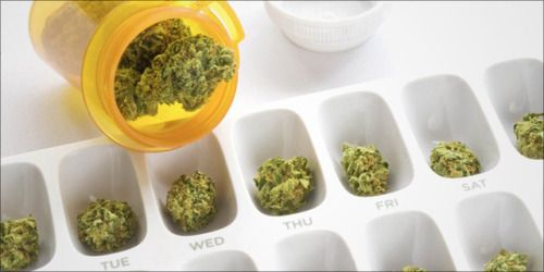 5 Helpful Tips To Getting The Correct Dose Of Medical Cannabis...