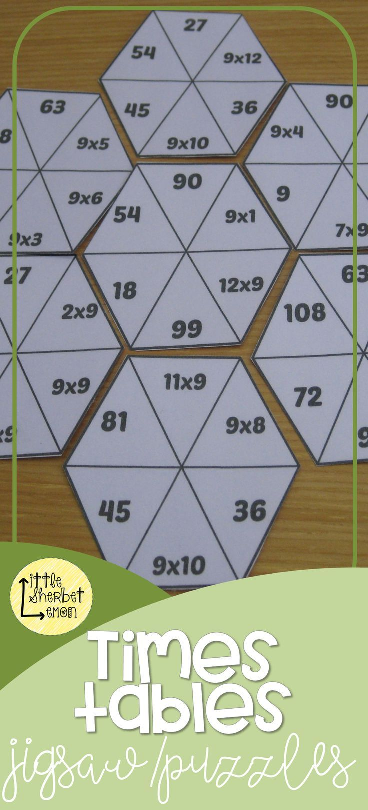 Multiplication & Division Puzzles / Jigsaws | Times tables, Math ...