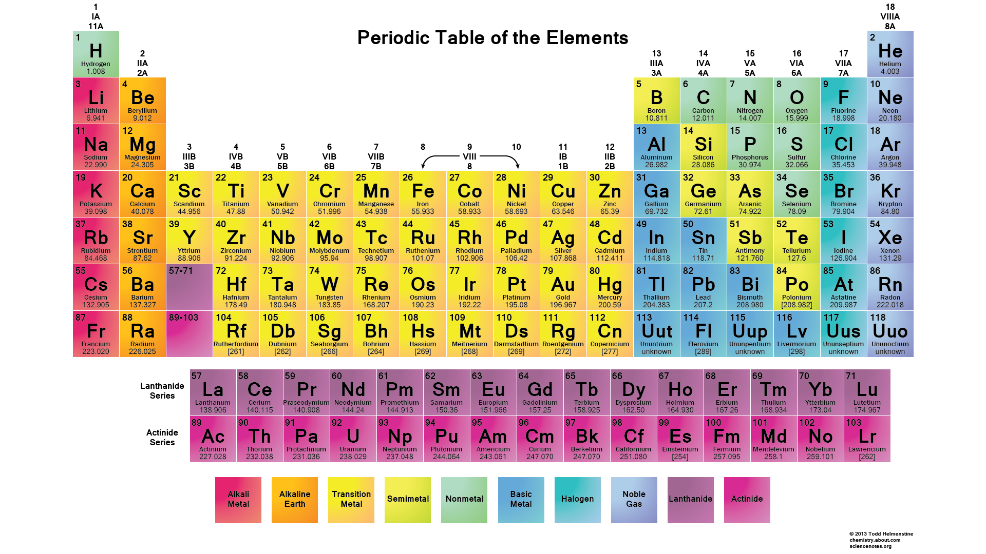 Printable periodic tables pdf periodic table periodic table this color periodic table wallpaper contains each elements atomic number symbol name and atomic mass with vividly colored tiles for the element groups urtaz Images