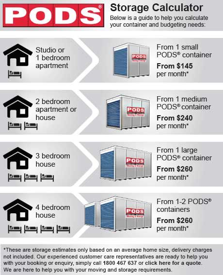 PODS Self Storage Units Brisbane, Sydney, Melbourne ...