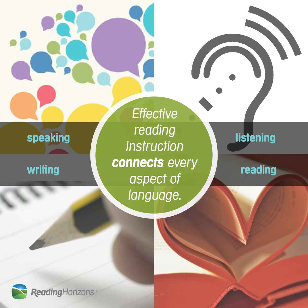 The Crucial Components Of Effective Multisensory Reading Instruction