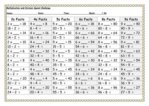 Beginner Division Speed Math Worksheets Introducingreinforcing