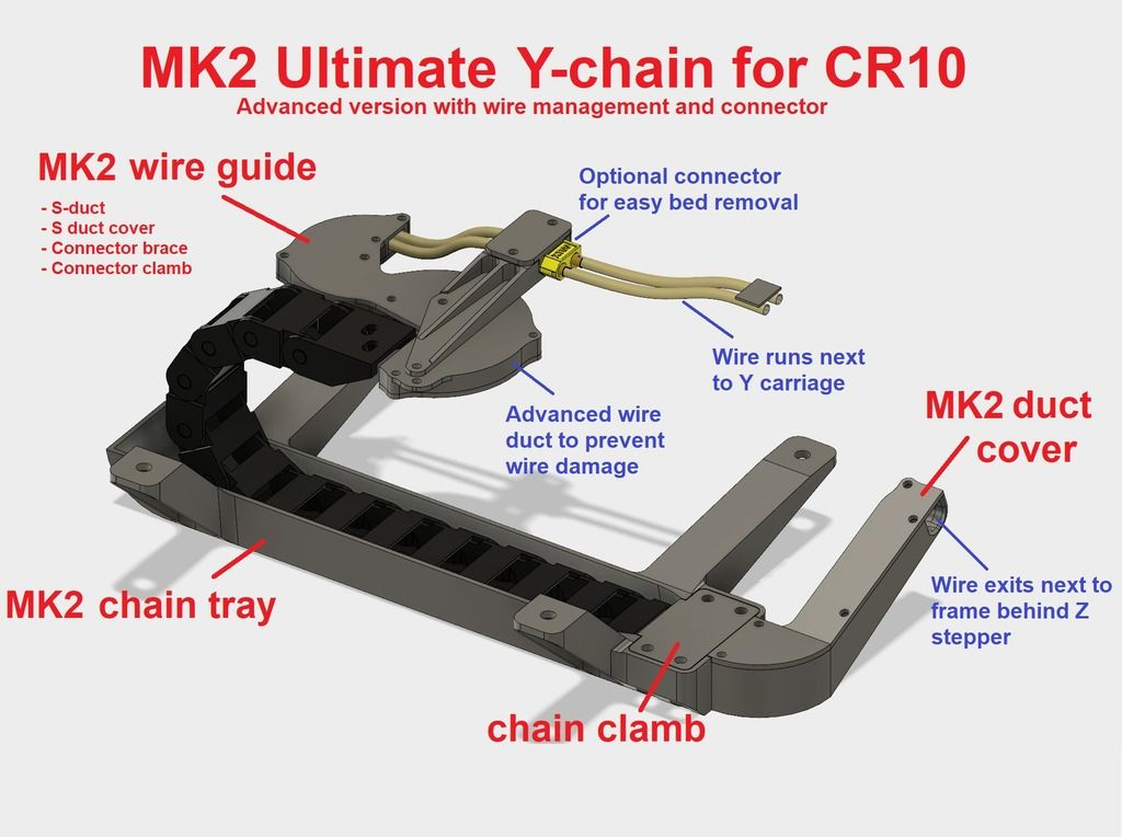 Cr 10 Ultimate Y Chain Mk2 Y Axis Drag Chain For Bottom Mounting By Superkris Hobbies For Men Hobbies That Make Money Hobby Shops Near Me