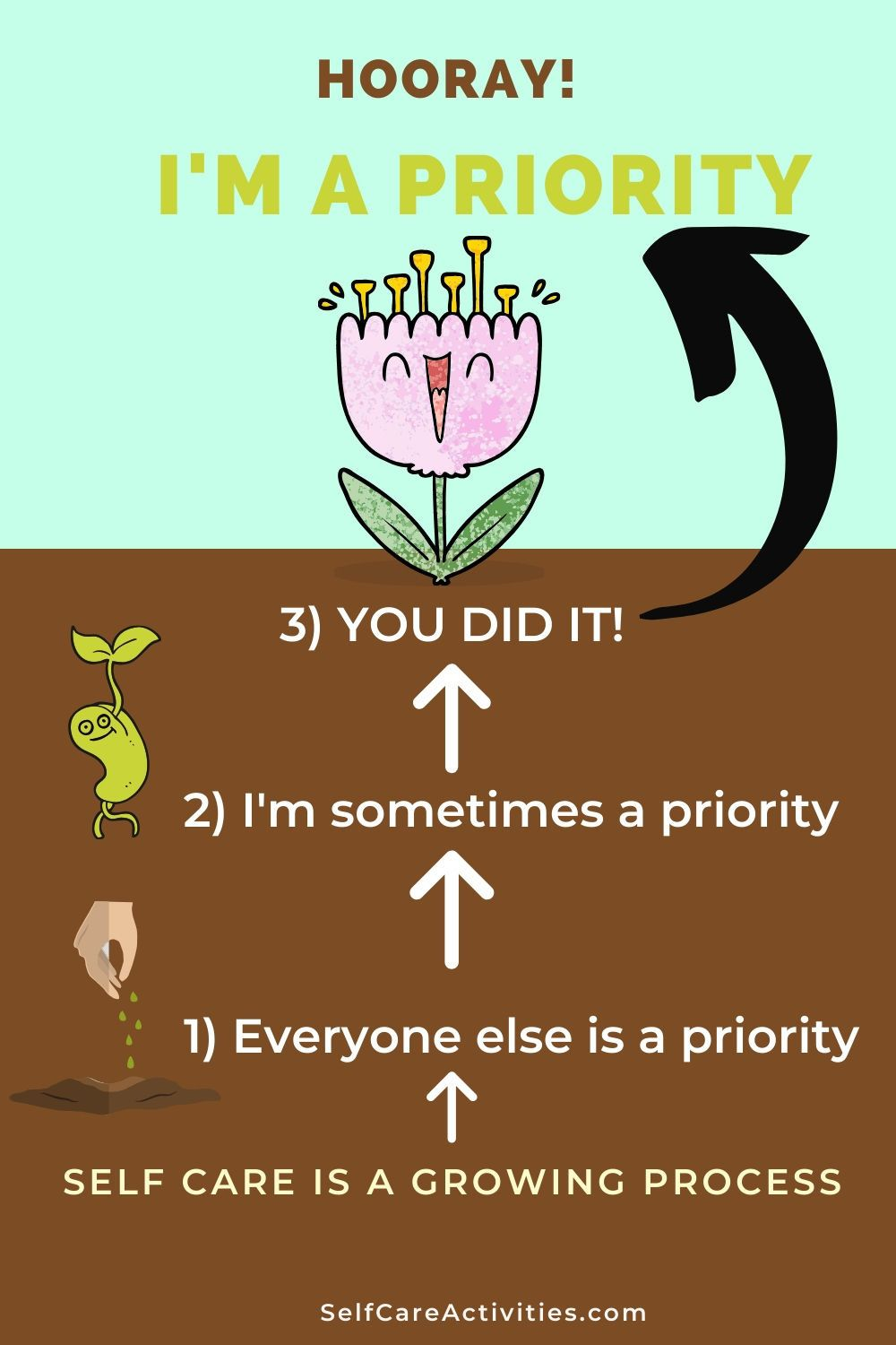 Let's grow in our selfcare together. Come find out more