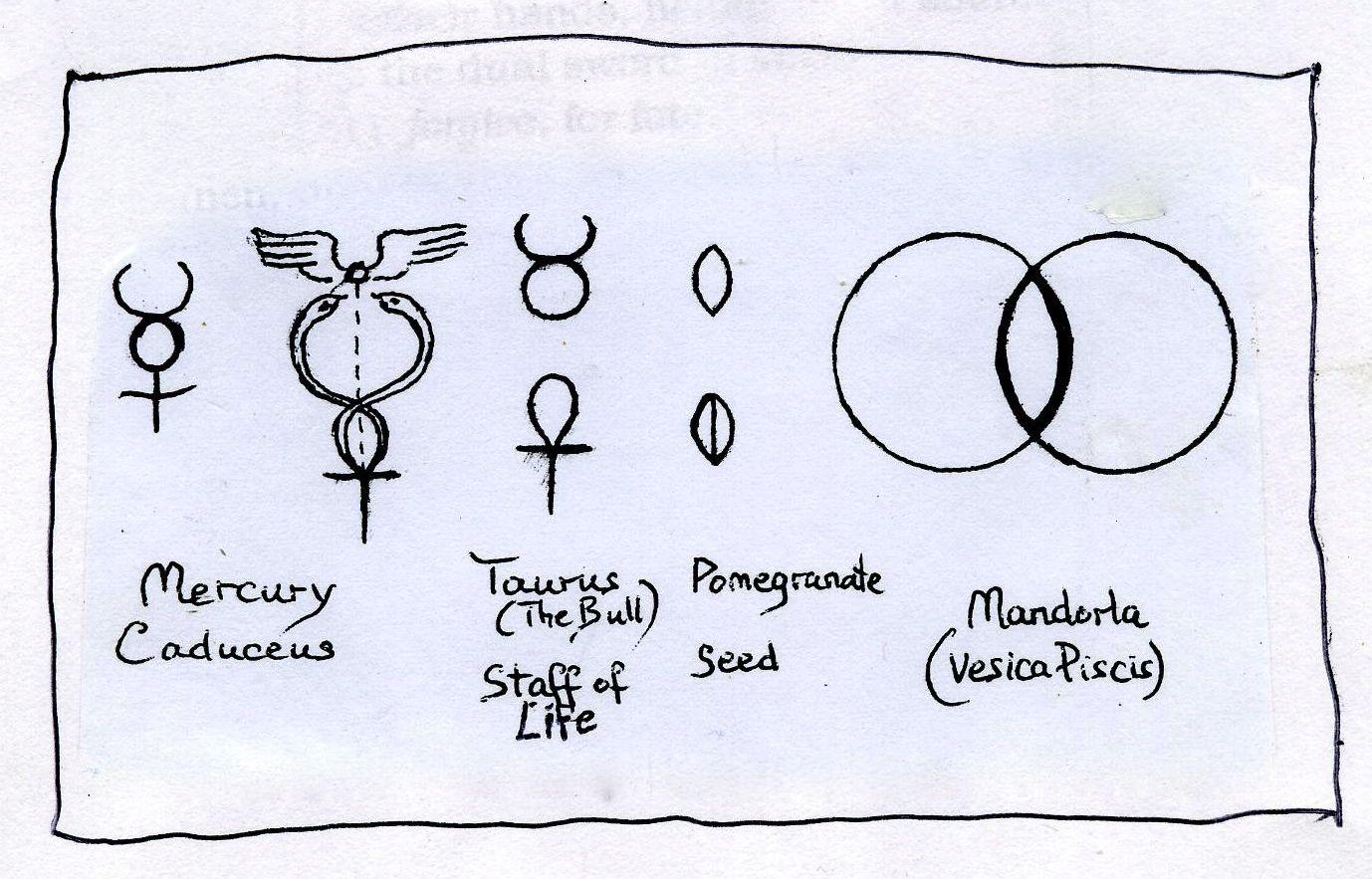 5-polarity-mercury-staff-mandorla.jpg (1378×883)