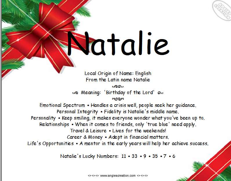 49+ Natalie the name meaning ideas