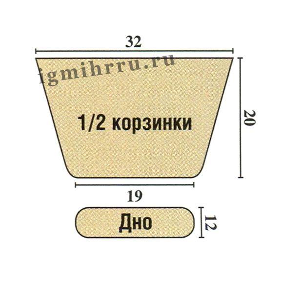 5988810_SYMOChKA_KORZINKA_KRUChKOM_4 (580x580, 72Kb)