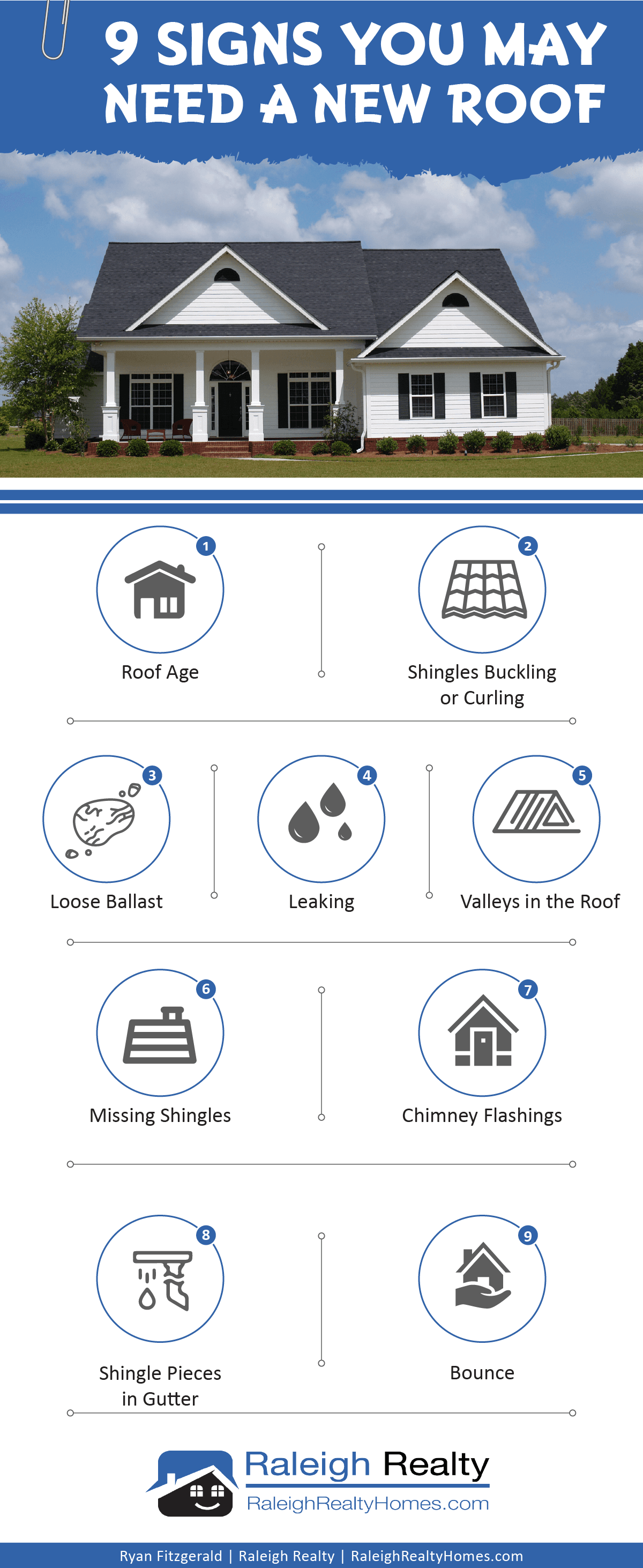 9 Alarming Signs Your Roof Needs Repair Infographic In Some