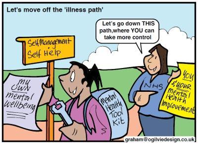 Image result for mental health cartoon