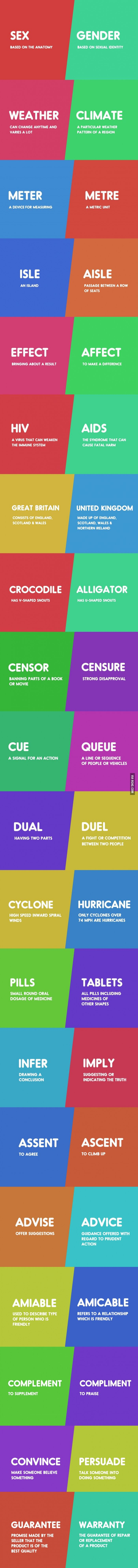 20 Sets Of Words Which Sound Similar But Have Different Meanings // http://9gag.com/gag/a5Kq47y?ref=fbp
