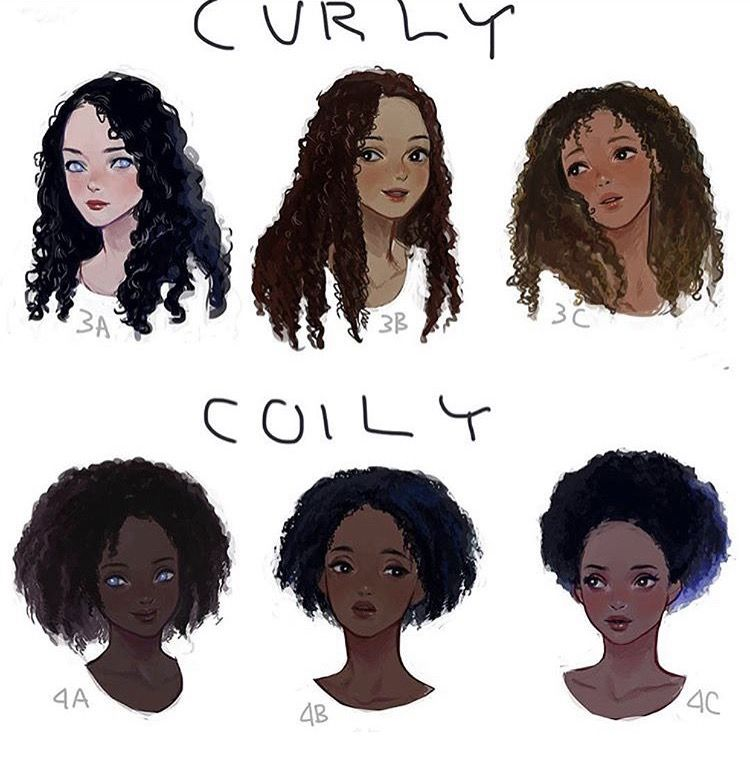 Pin by Scarlet Quake on Hair How to draw hair, Hair art
