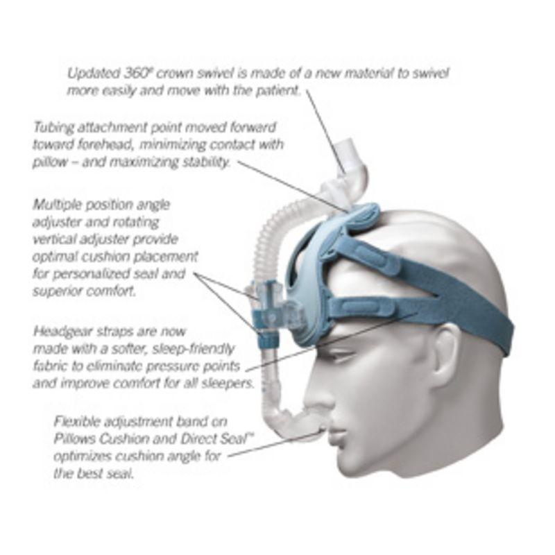 cushion and nasal pillow cpap mask