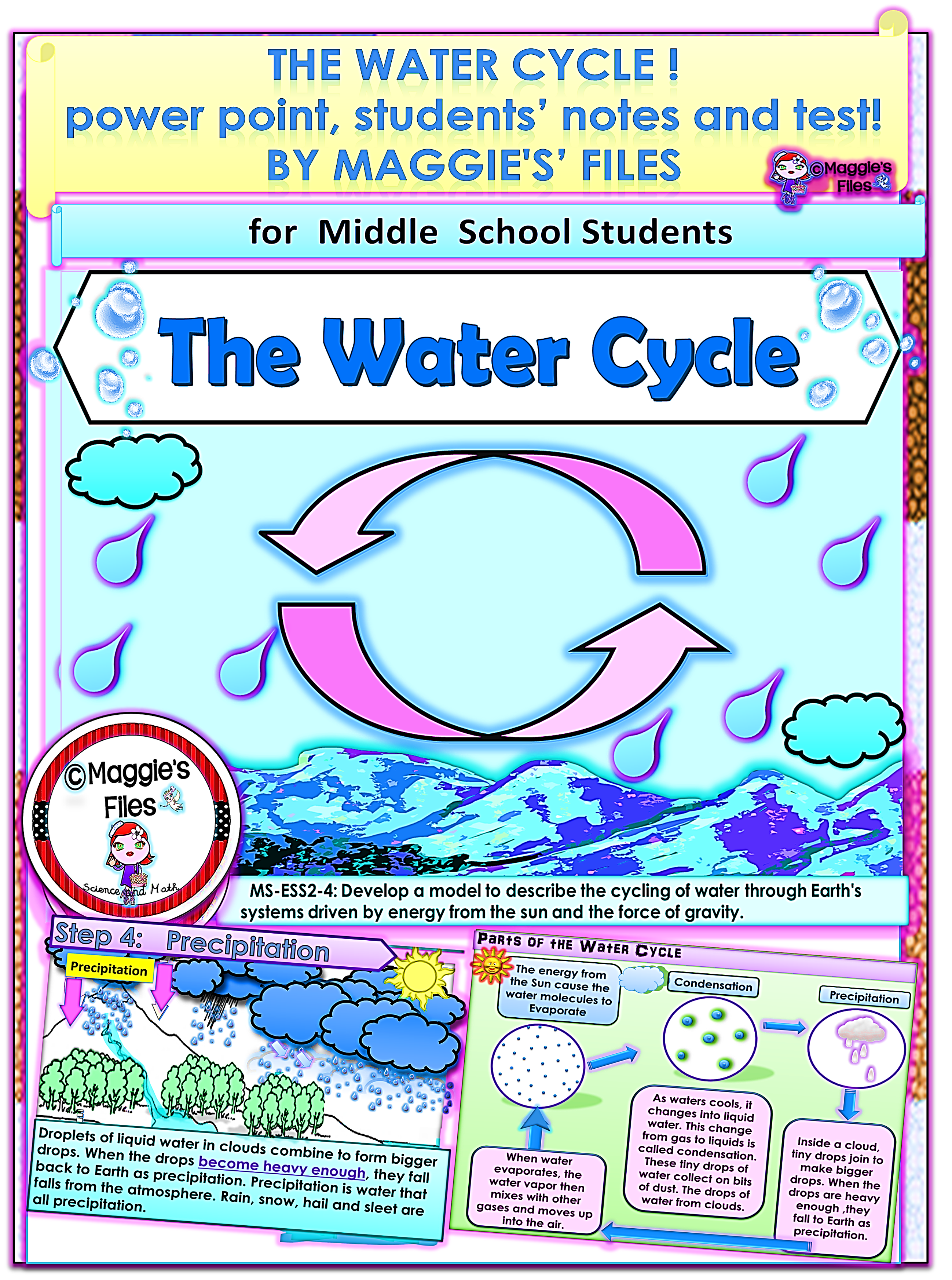 Water Cycle Ms Ess2 4