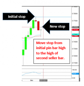Best automated trading system forex