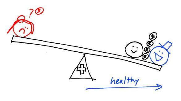 When I am healthy, my insurance loves me! [ #hcsm #hcmktg ]