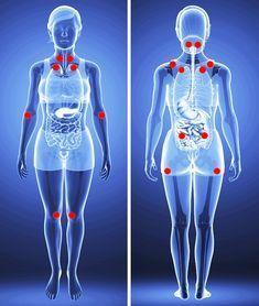 #fibromyalgie #ignorieren #symptome #sollten #fitness #health #der #die #sie #nie #is12 Symptome der...