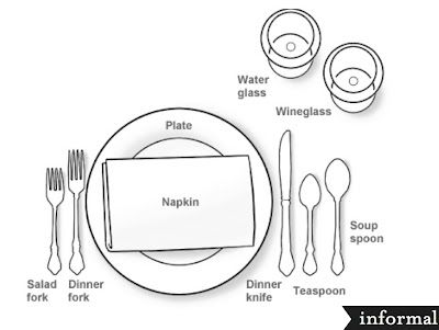 how to properly set an informal table - I find this very helpful as ...
