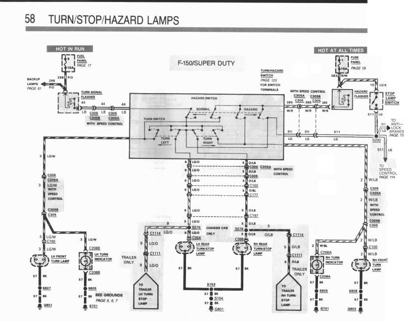douglas steering column wiring diagram douglas diy wiring diagrams pull the steering wheel off and check the wiring at the turn
