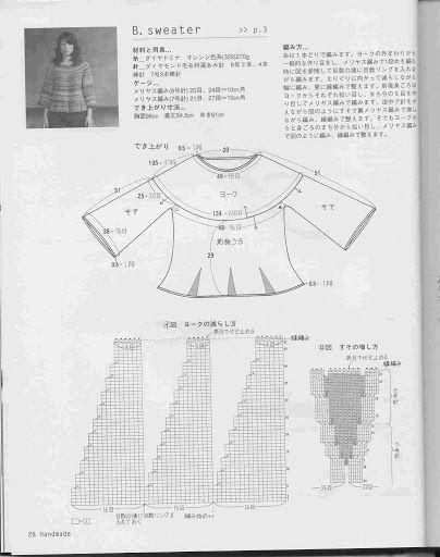 (2013-04) A-shape sweater princip pattern