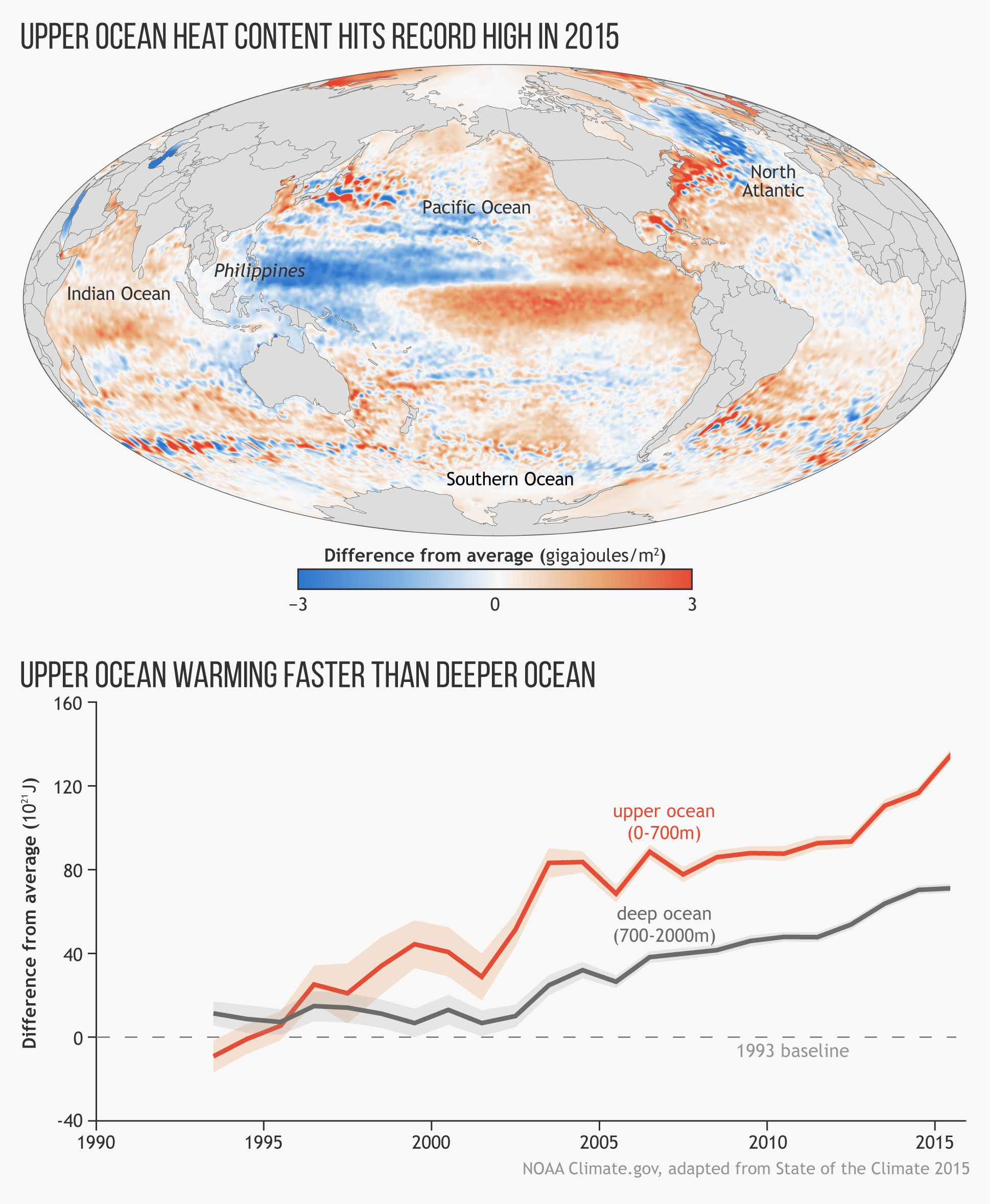Here Are All The Climate Records Earth Shattered Last Year Climate Change Climate Change Solutions Climates