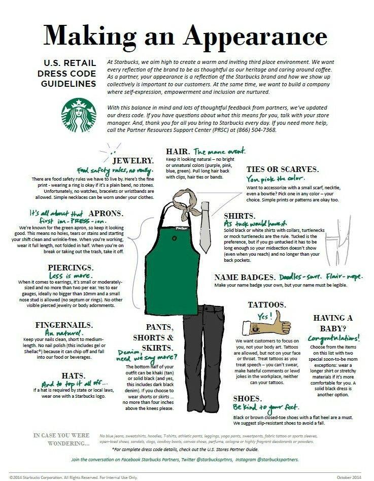 Pin by Sydney Decker on Starbucks Dress Code Starbucks