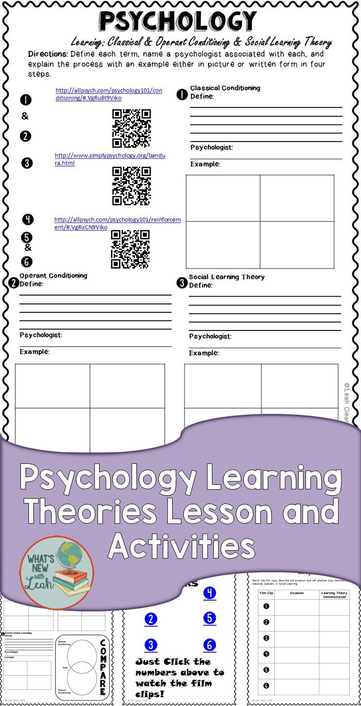 Teach your psychology students about the three major learning ...