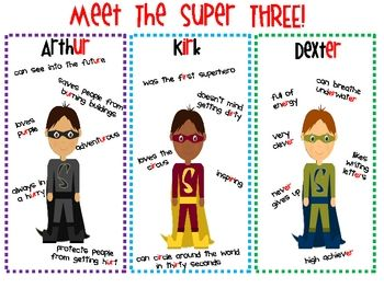 Grab this poster for free! I introduce the /er/ sound to my students through these adorable characters! Enjoy!...