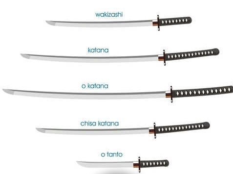 draw Tutorials — anatoref: Katana Sword Reference: Top ...