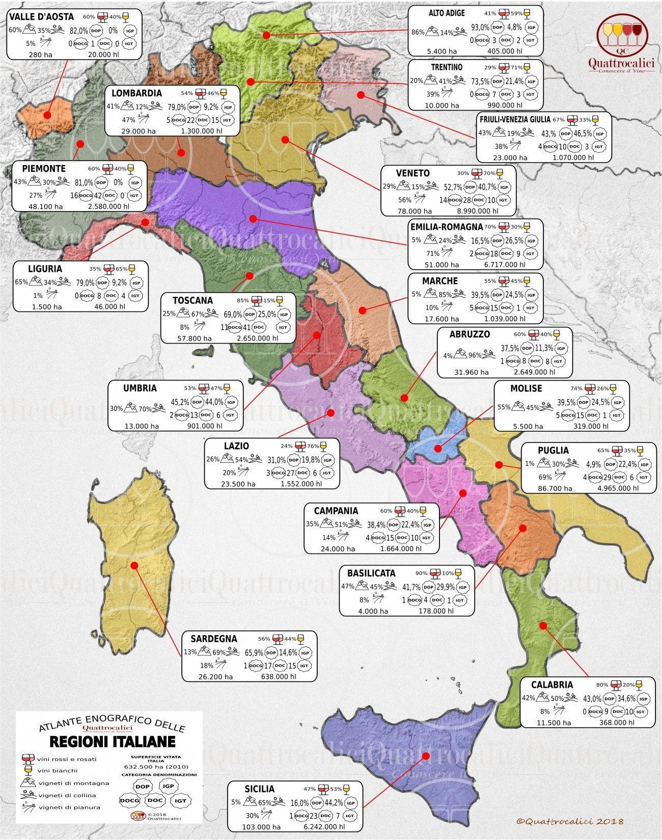 L Atlante Dei Vini E Dei Prodotti Tipici Italiani Regione Per
