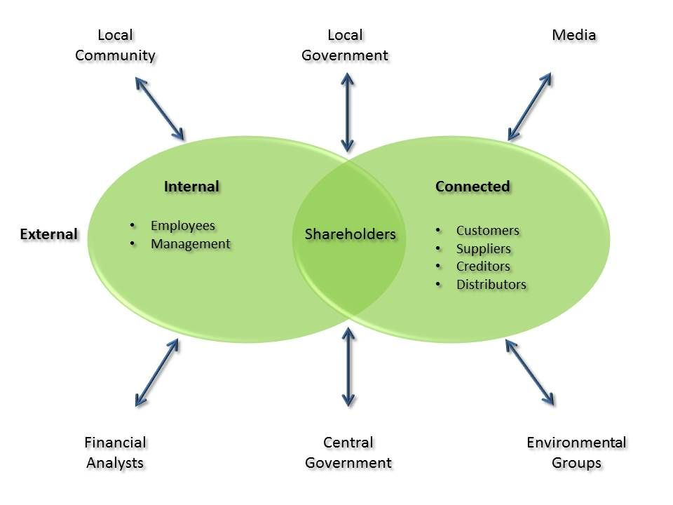 a summary of green marketing and the green consumer It further reviews consumer behavior and impact of marketing communication to  identify how consumers are  green marketing, customer's belief and trust,  consumer's awareness, green brands, hep-nep  green marketing: an  overview.