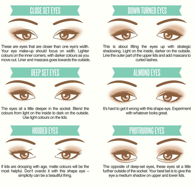 Find Your Eye Shape Highlighters Beauty Tricks And Eye Shapes