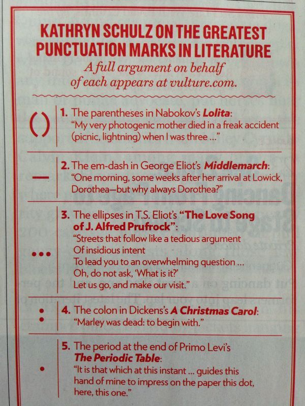 source: New York Magazine read the full article in all its glory here:http://www.vulture.com/2014/01/best-punctuation-marks-literature-nabo...