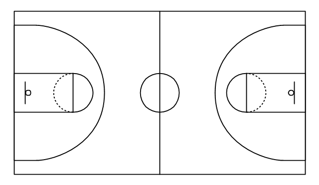 Free Printable Basketball Court Diagrams 1985 Corvette Cooling Fan Wiring Diagram Simple Layout
