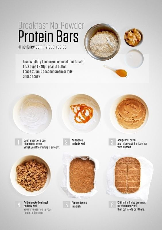 For Breakfast Bars That Aren T Full Of Sugar And Unpronounceable Ingredients No Bake Protein Bars Snacks Healthy Eating