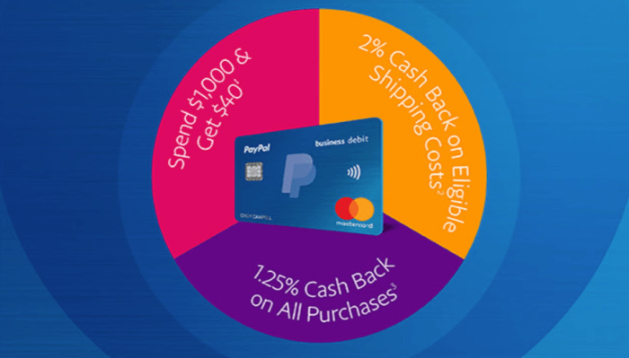 Paypal Business Debit Card Earn Up To 2 Or 40 For 1k Spend Paypal Business Debit Debit Card