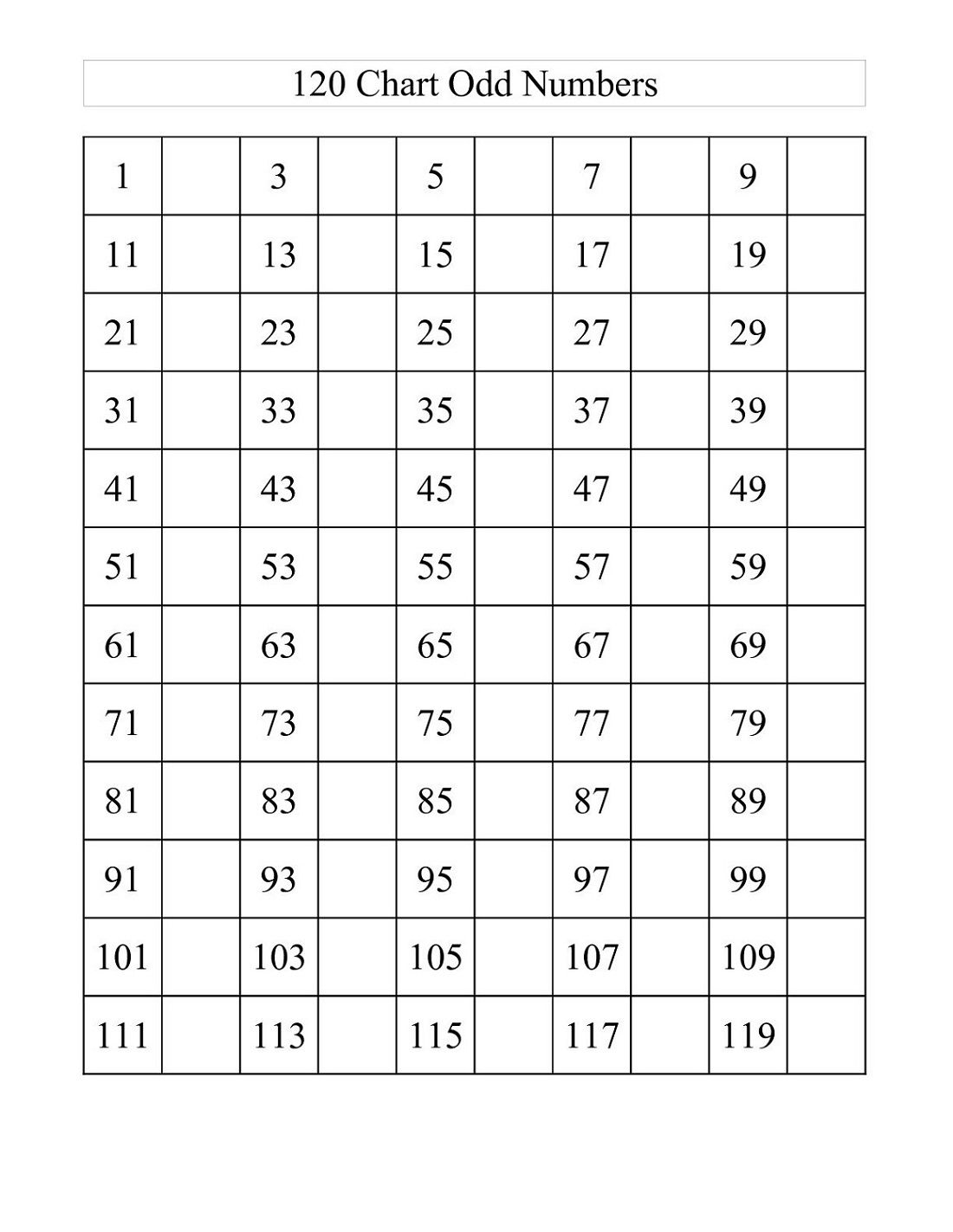 A Handful Of Odd Numbers Charts Are Available In High
