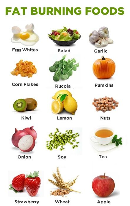 What Foods Give You Gas List
