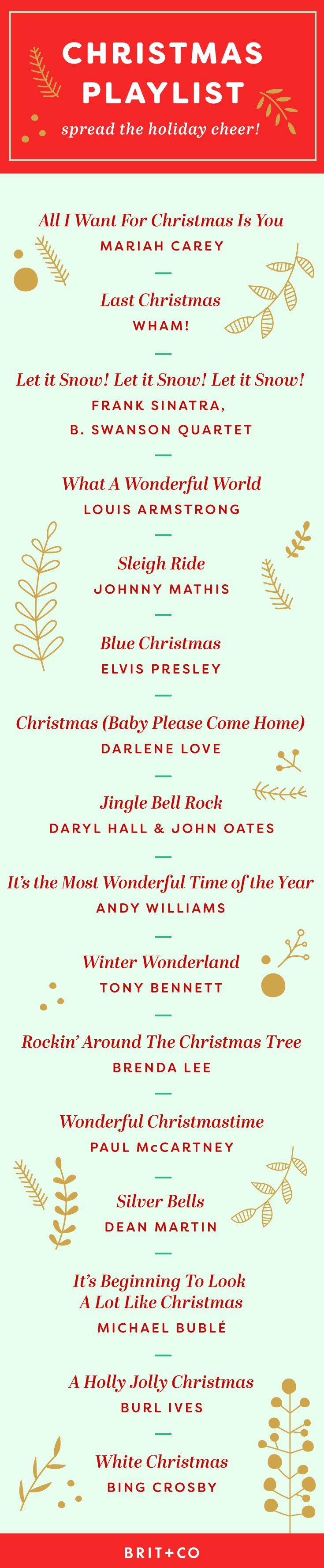 My Favorite New and Old Christmas Songs to Add to Your Playlist ...