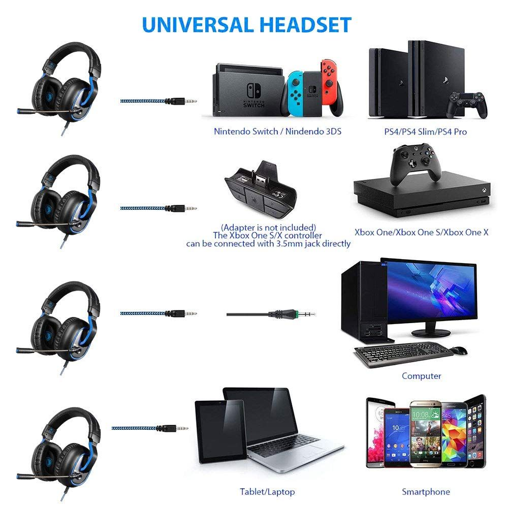 Gaming Headset Sades Wired Over Ear Headphones With Mic Noise Isolating Volume Control For Pc Ps4 Computer Game Ear He Headphones Headset Headphone With Mic
