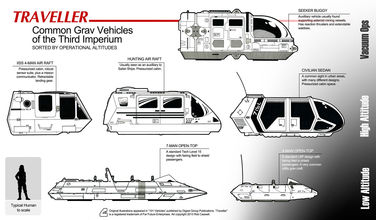 Traveller air rafts by rob caswelliantart on deviantart traveller air rafts by rob caswelliantart on deviantart baanklon Choice Image