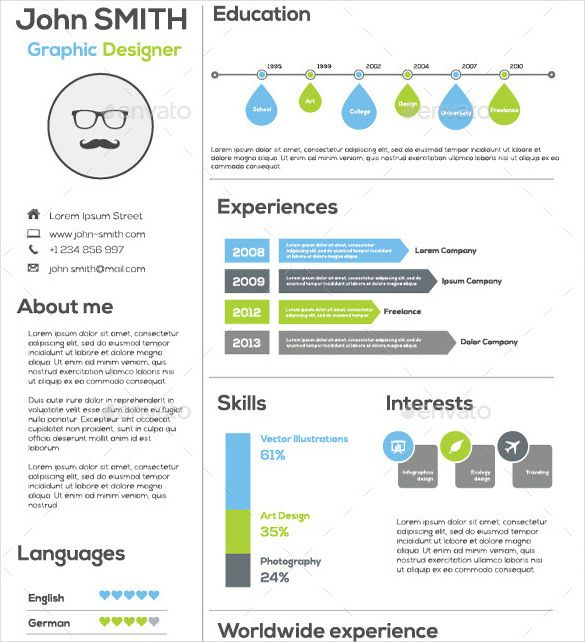Free Sample Example Format Download Free Premium Templates Infographic Resume Template Infographic Resume Visual Resume