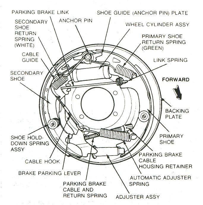 buick drum brake diagram