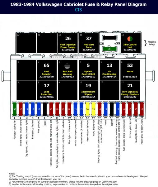 1995 Vw Jettum Fuse Box Diagram