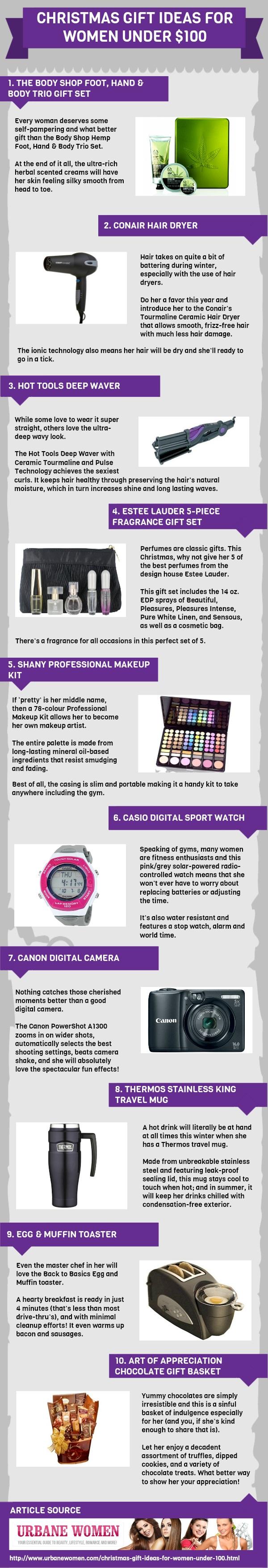 Top 5 Christmas Gift Ideas Infographics   Christmas Infograhics ...