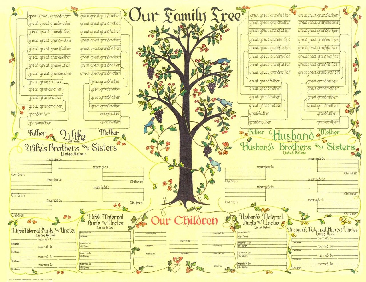 family tree fillable template family tree chart pa dutch
